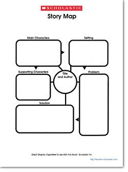 Global history thematic essay graphic organizer